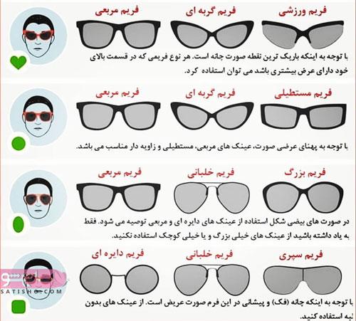 فریم عینک افتابی مناسب انواع صورت ها