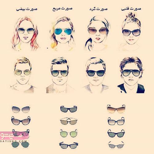 عینک آفتابی مناسب صورت مردانه و زنانه